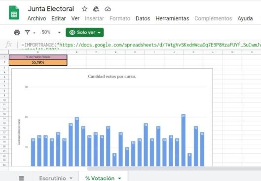 eleccionesElNacional3